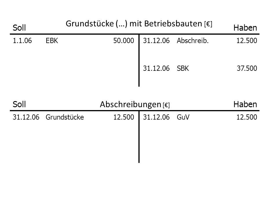 Grundstücke (…) mit Betriebsbauten [€]